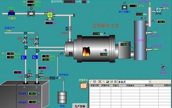燃硫炉主画面